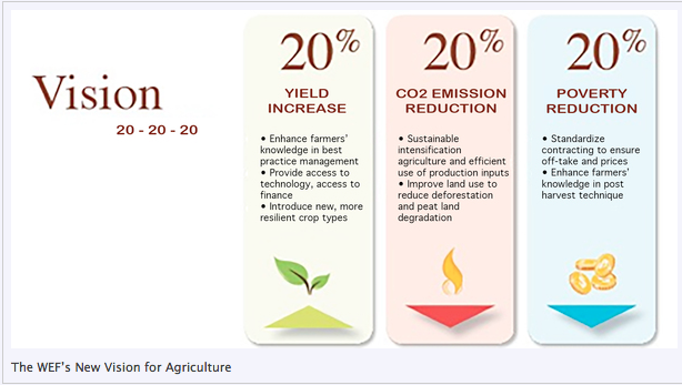 The WEF's New Vision for Agriculture