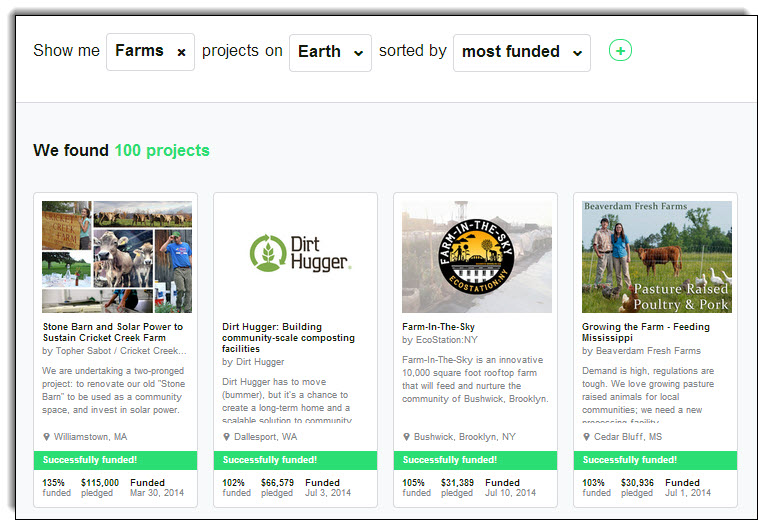 food farming crowdfunding campaign